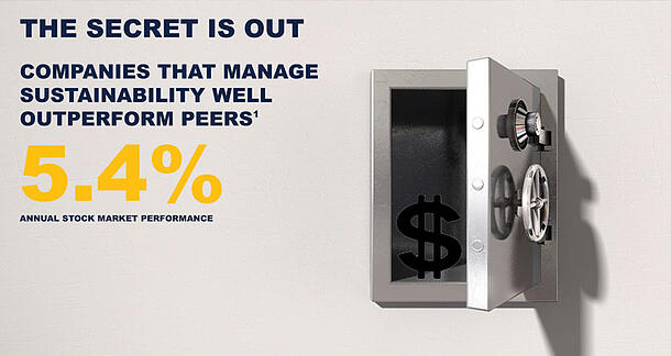 Companies-that-manage-sustainability-well-outperform-five-point-four-percent.jpg